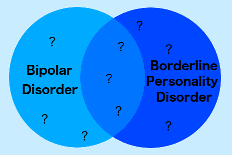 bipolar borderline venn 3